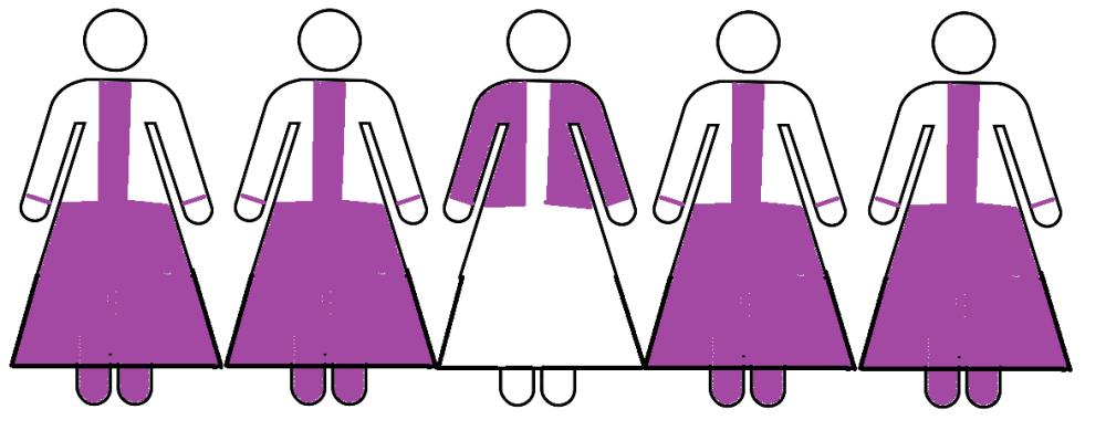 wedding dress idea 4