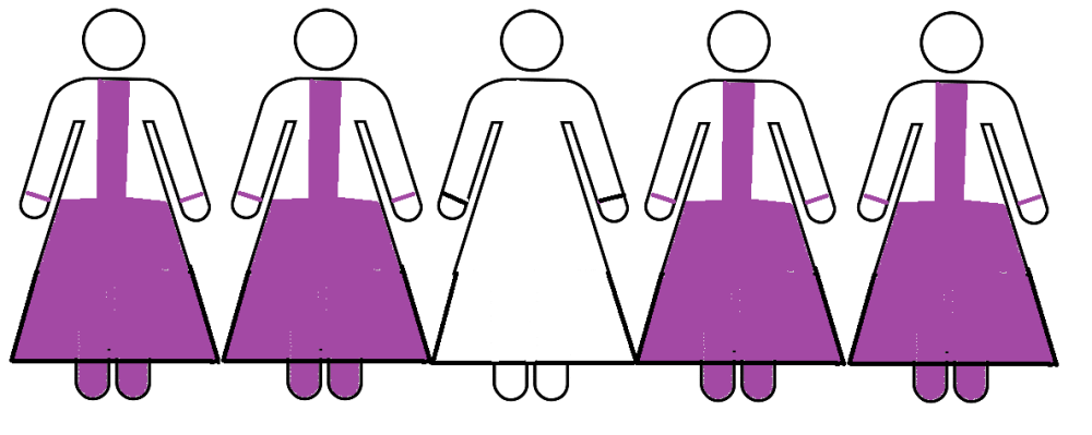 wedding dress idea 5